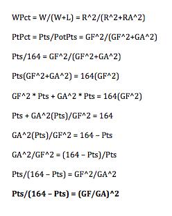 PythFormula Algebra